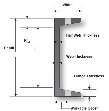 Structural Steel Shapes C-channel - AISC