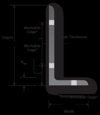 Structural Steel Shapes L-shape AISC