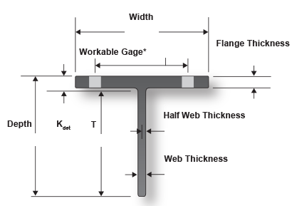 Structural Steel Shapes T-Beam - AISC